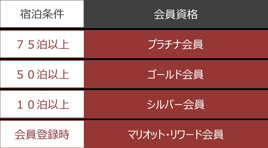 f:id:jin-kirishima:20180302181444p:plain