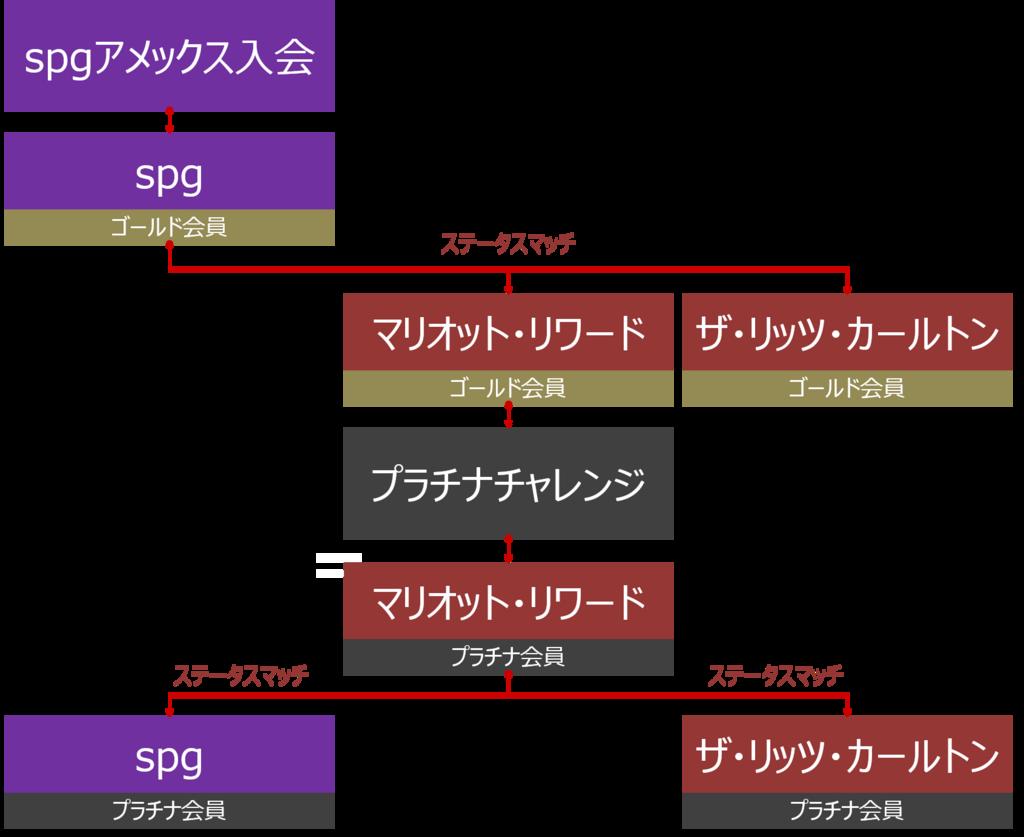 f:id:jin-kirishima:20180302193816p:plain
