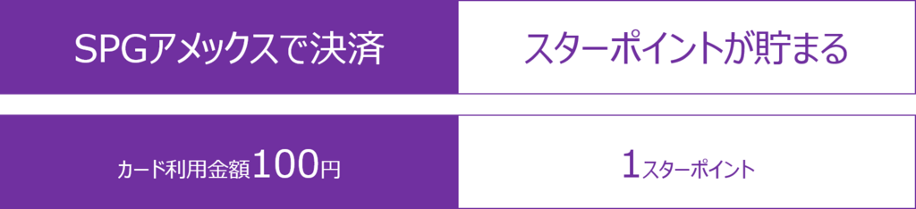 f:id:jin-kirishima:20180303105804p:plain