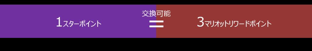 f:id:jin-kirishima:20180303105829p:plain