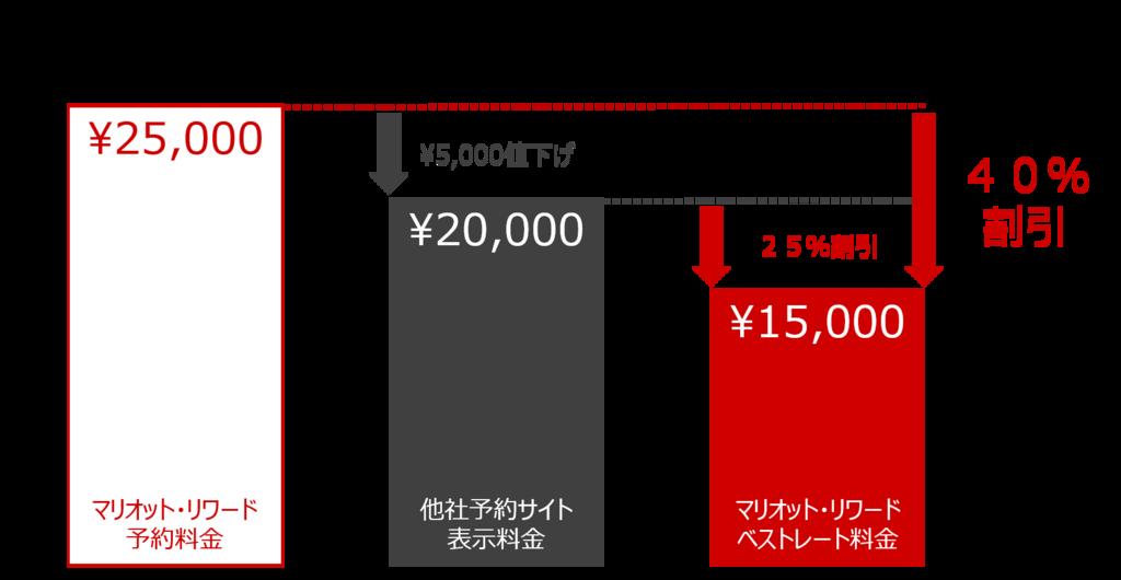 f:id:jin-kirishima:20180303224712p:plain