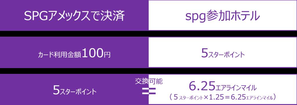 f:id:jin-kirishima:20180307210000p:plain