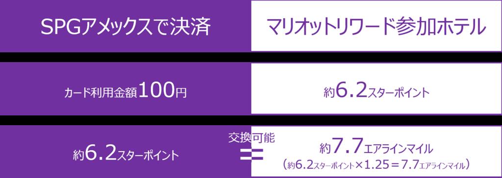 f:id:jin-kirishima:20180307215622p:plain