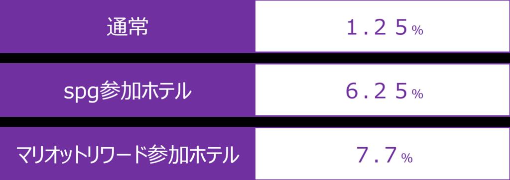 f:id:jin-kirishima:20180307220207p:plain