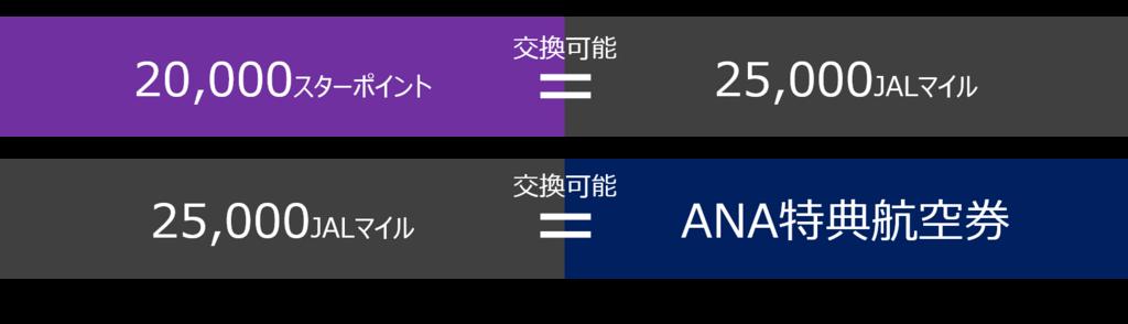f:id:jin-kirishima:20180310103219p:plain
