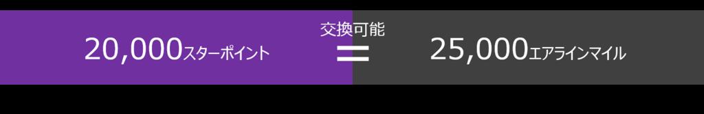f:id:jin-kirishima:20180311145032p:plain