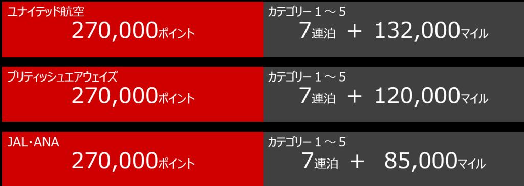 f:id:jin-kirishima:20180313001428p:plain
