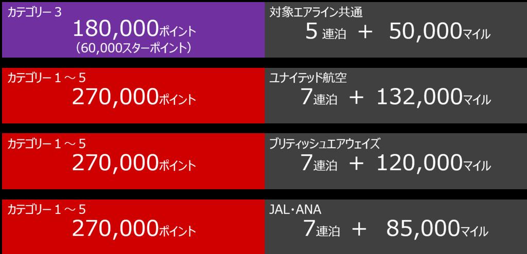 f:id:jin-kirishima:20180313205027p:plain
