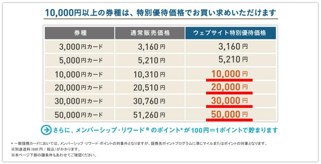 f:id:jin-kirishima:20180315214256p:plain