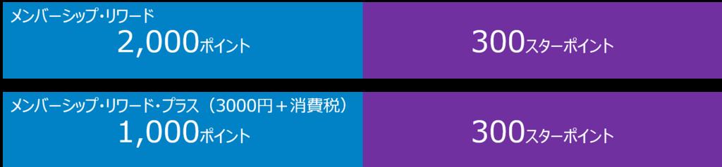 f:id:jin-kirishima:20180316183302p:plain