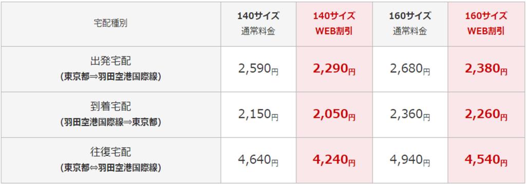 f:id:jin-kirishima:20180429111958p:plain