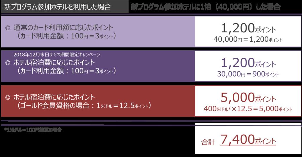 f:id:jin-kirishima:20180623185936p:plain