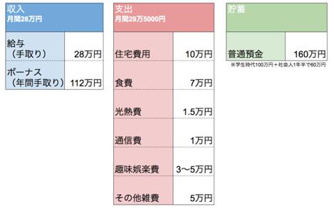 f:id:jin-nakamura:20191122161645p:plain