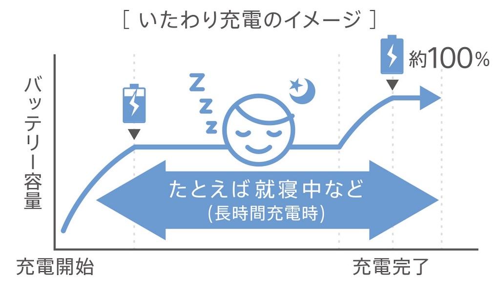 f:id:jin4817:20161018214456j:image