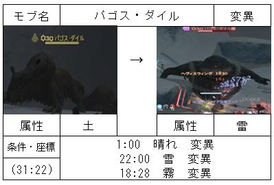 f:id:jinbarion7:20180816222600p:plain