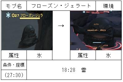 f:id:jinbarion7:20180816222805p:plain