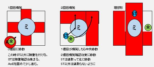 f:id:jinbarion7:20180926101334p:plain