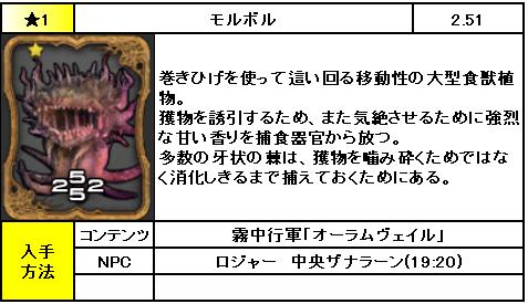 f:id:jinbarion7:20190213210544p:plain