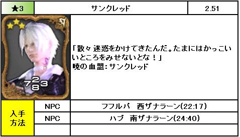 f:id:jinbarion7:20190213211623p:plain