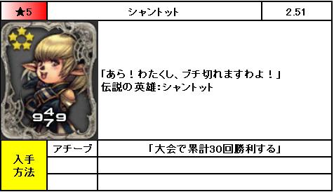 f:id:jinbarion7:20190213212521p:plain