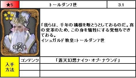 f:id:jinbarion7:20190213215427p:plain