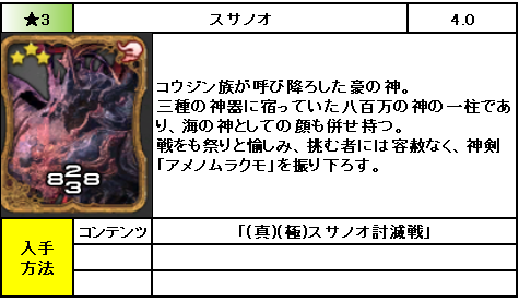 f:id:jinbarion7:20190213224407p:plain