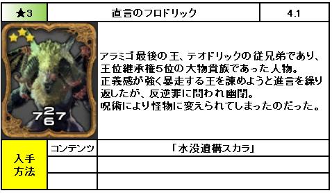f:id:jinbarion7:20190213224845p:plain