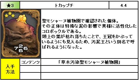 f:id:jinbarion7:20190213230149p:plain