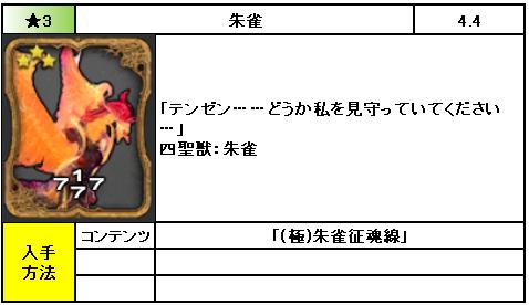 f:id:jinbarion7:20190213230214p:plain