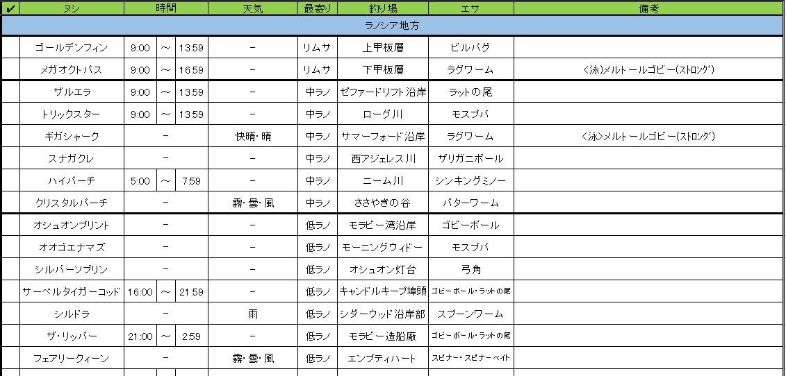 f:id:jinbarion7:20190520134425p:plain