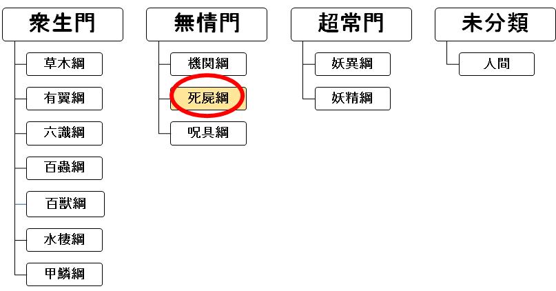 f:id:jinbarion7:20191002114615p:plain