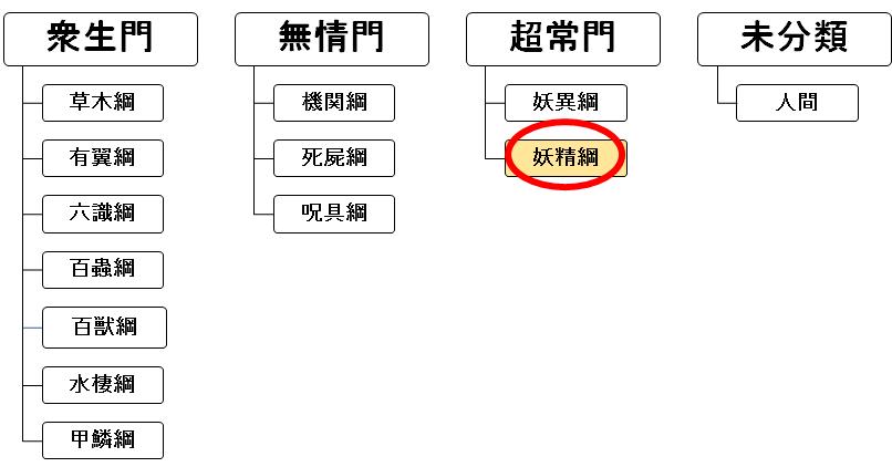 f:id:jinbarion7:20191002114634p:plain