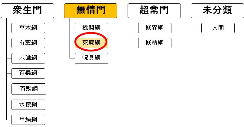 f:id:jinbarion7:20191107131906p:plain