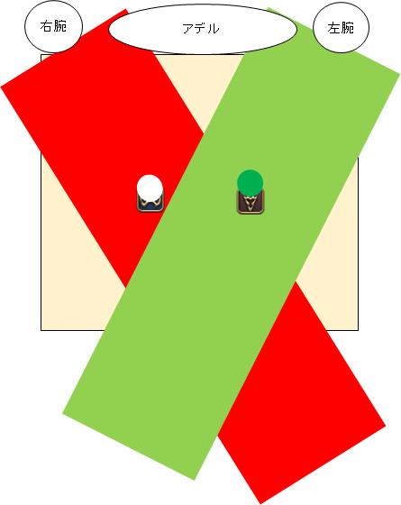 f:id:jinbarion7:20200207134008p:plain