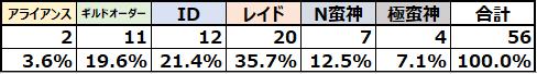 f:id:jinbarion7:20210713091138p:plain