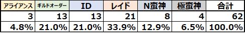 f:id:jinbarion7:20210714094250p:plain