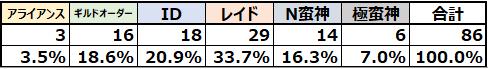 f:id:jinbarion7:20210716091952p:plain