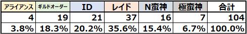 f:id:jinbarion7:20210716113310p:plain