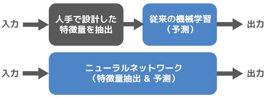 f:id:jinbeizame007:20180809233035p:plain