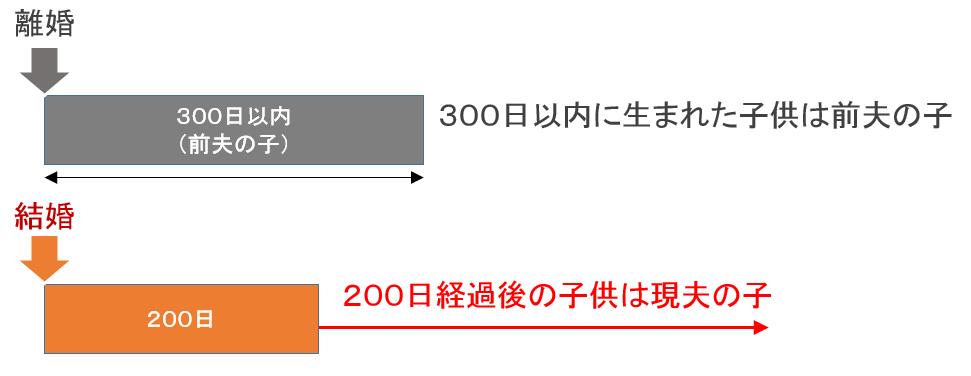 f:id:jinchankun:20170712023641p:plain