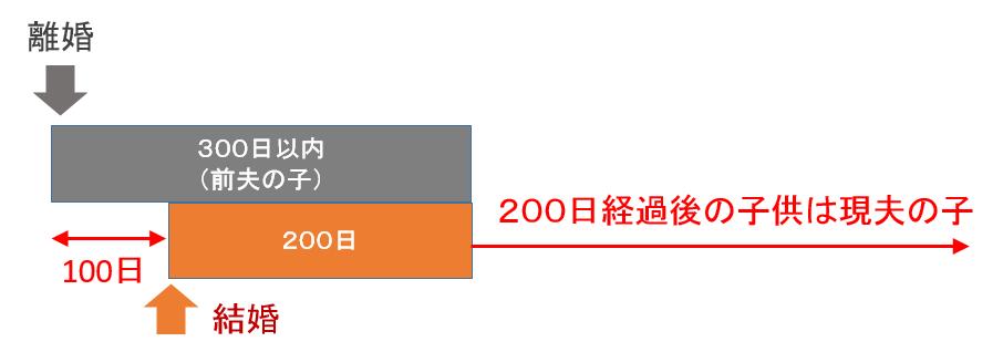 f:id:jinchankun:20170712023754p:plain