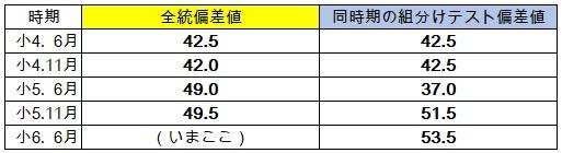 f:id:jinjing1120:20200624103945j:plain