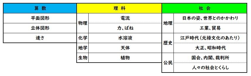 f:id:jinjing1120:20200719150018j:plain