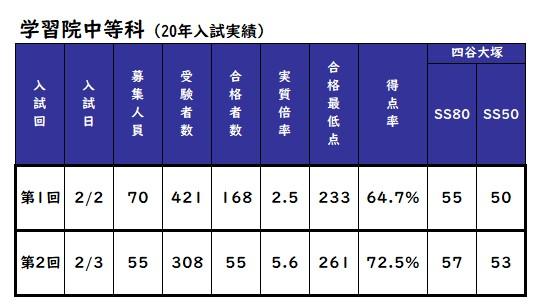f:id:jinjing1120:20200728092737j:plain