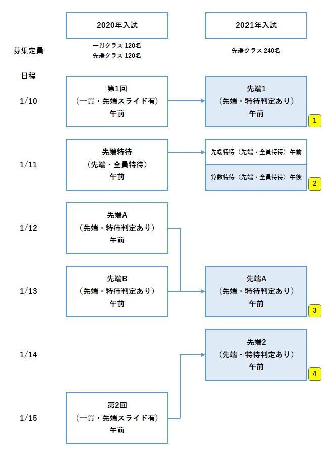 f:id:jinjing1120:20200908100400p:plain