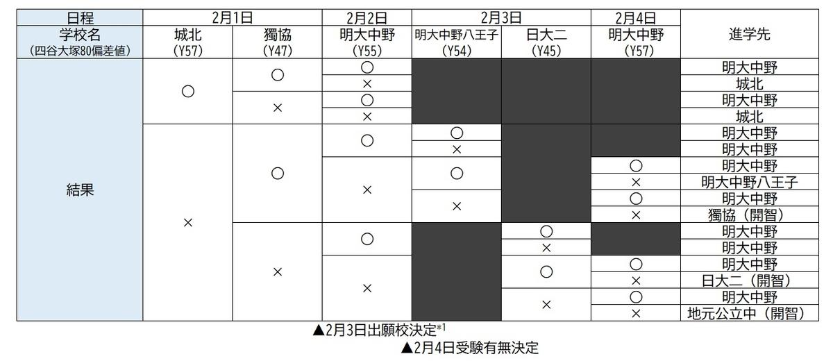 f:id:jinjing1120:20210209170756j:plain