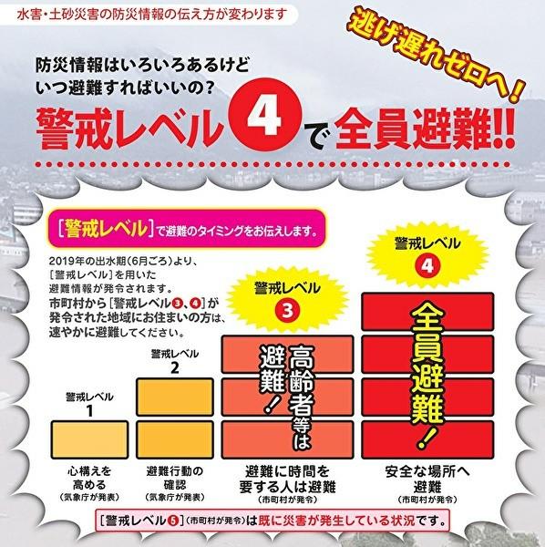 f:id:jinkou-kansethu:20191012073657j:image