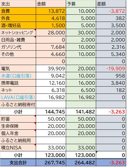f:id:jinsei-arekore:20210228141320p:plain