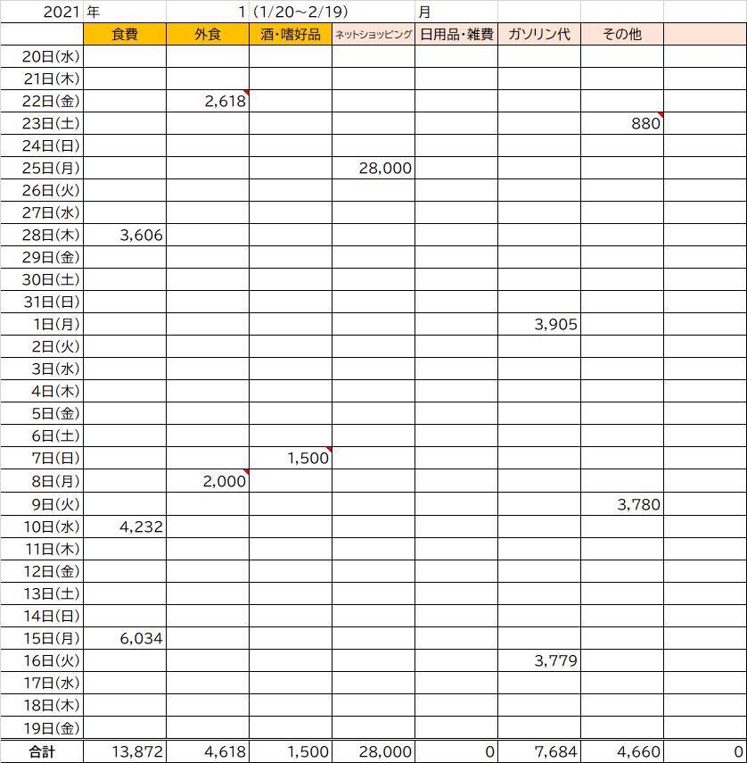 f:id:jinsei-arekore:20210228141909p:plain