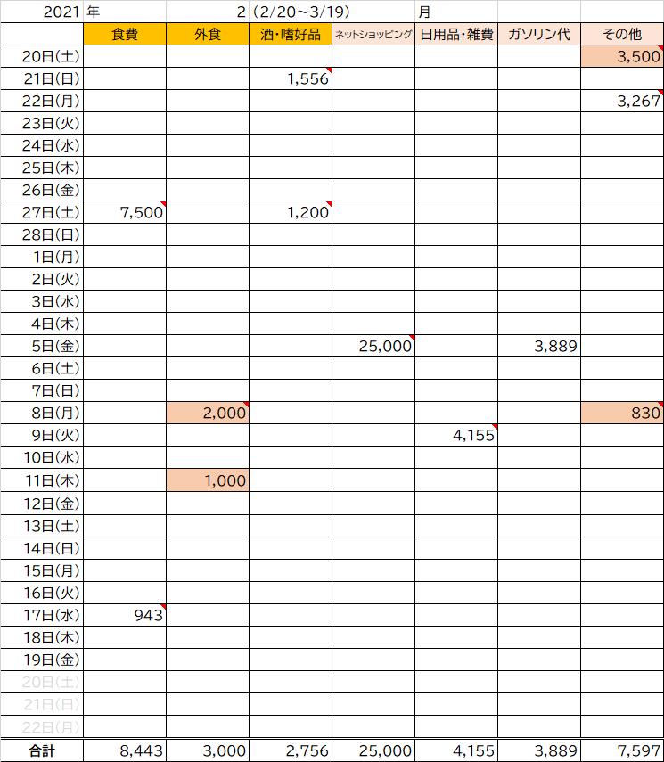 f:id:jinsei-arekore:20210504012719p:plain